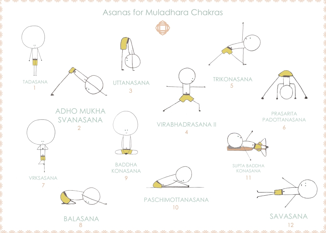 asanas-for-muladhara1